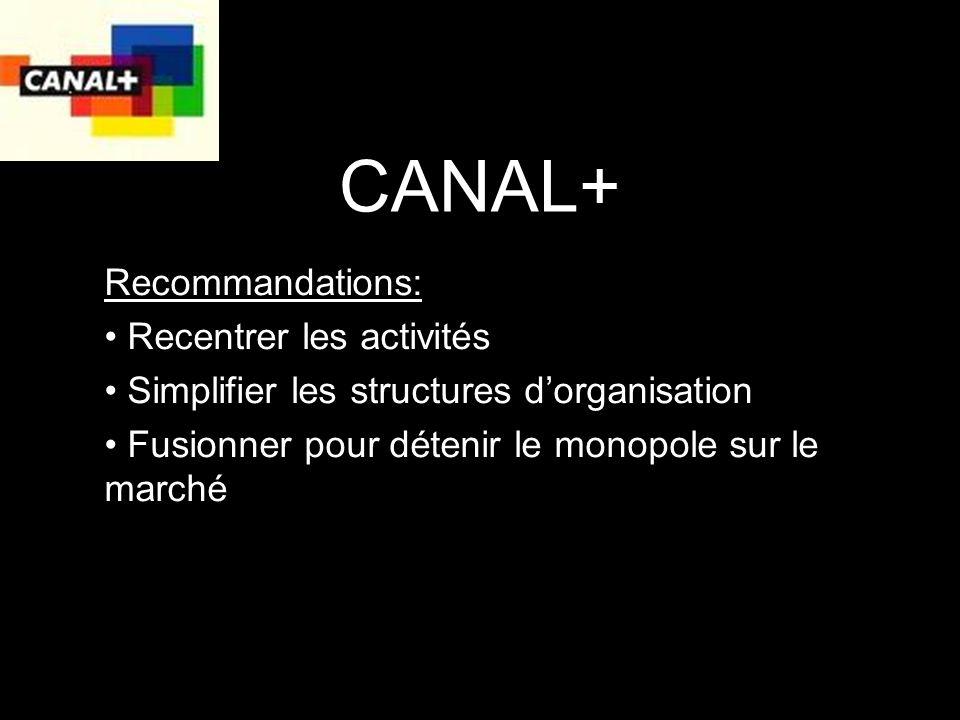 CANAL+ Recommandations: Recentrer les activités