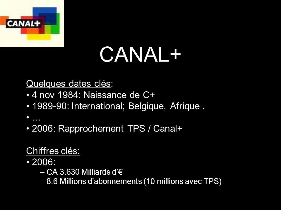CANAL+ Quelques dates clés: 4 nov 1984: Naissance de C+