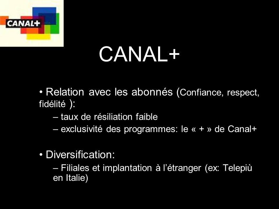 CANAL+ Relation avec les abonnés (Confiance, respect, fidélité ):