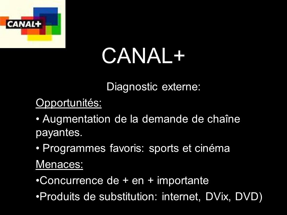 CANAL+ Diagnostic externe: Opportunités: