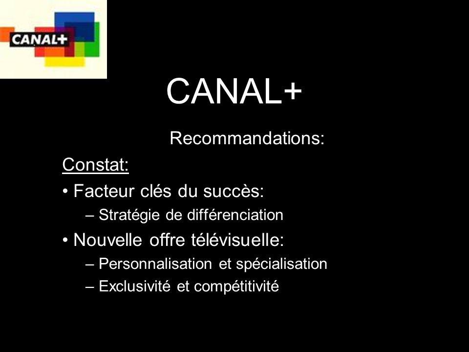 CANAL+ Recommandations: Constat: Facteur clés du succès:
