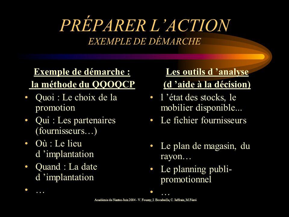 PRÉPARER L'ACTION EXEMPLE DE DÉMARCHE