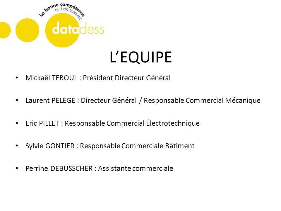 L'EQUIPE Mickaël TEBOUL : Président Directeur Général