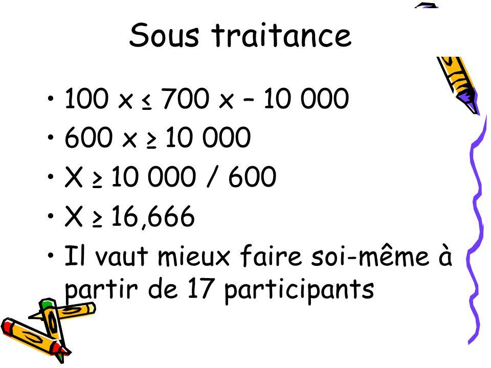 Sous traitance 100 x ≤ 700 x – 10 000 600 x ≥ 10 000 X ≥ 10 000 / 600