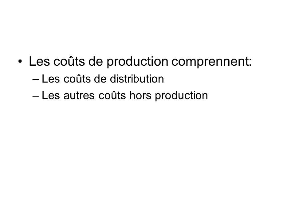 Les coûts de production comprennent: