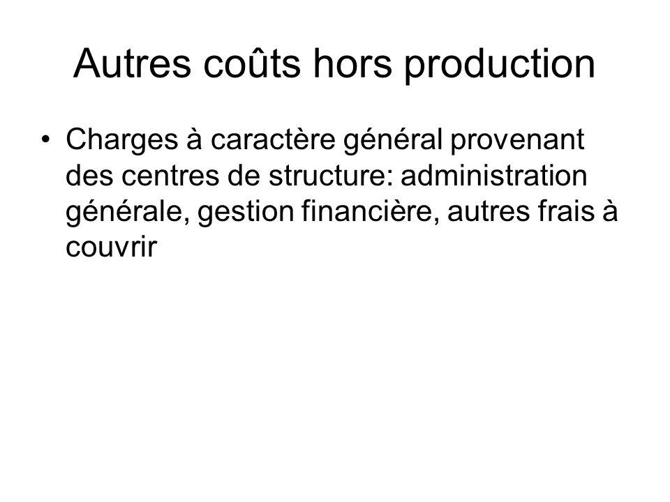 Autres coûts hors production