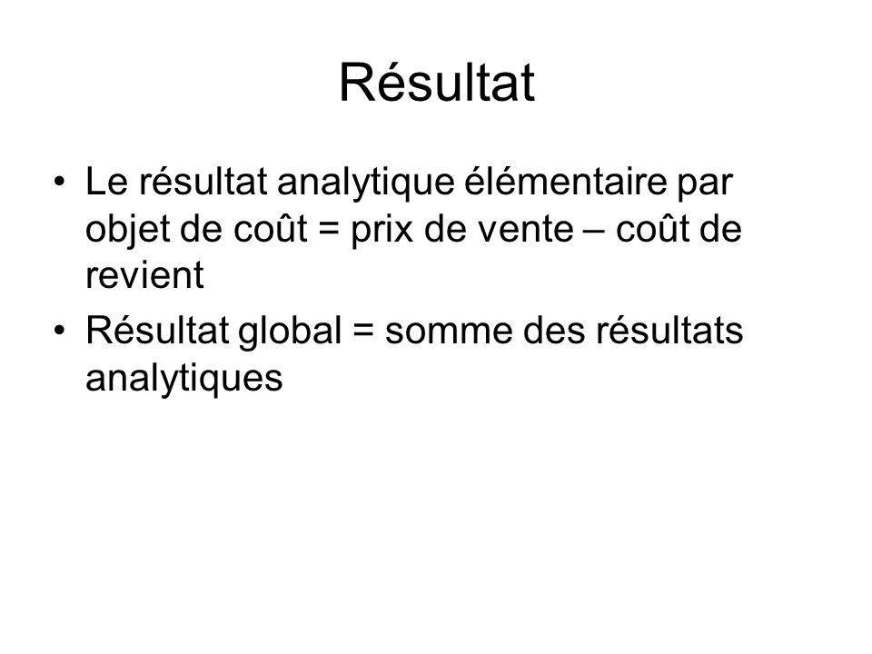 Résultat Le résultat analytique élémentaire par objet de coût = prix de vente – coût de revient.