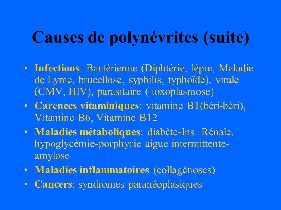 Causes de polynévrites (suite)