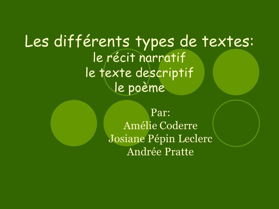 Par: Amélie Coderre Josiane Pépin Leclerc Andrée Pratte