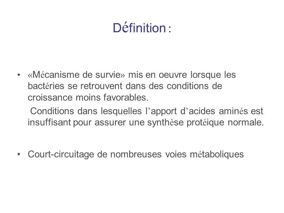 Définition :«Mécanisme de survie» mis en oeuvre lorsque les bactéries se retrouvent dans des conditions de croissance moins favorables.