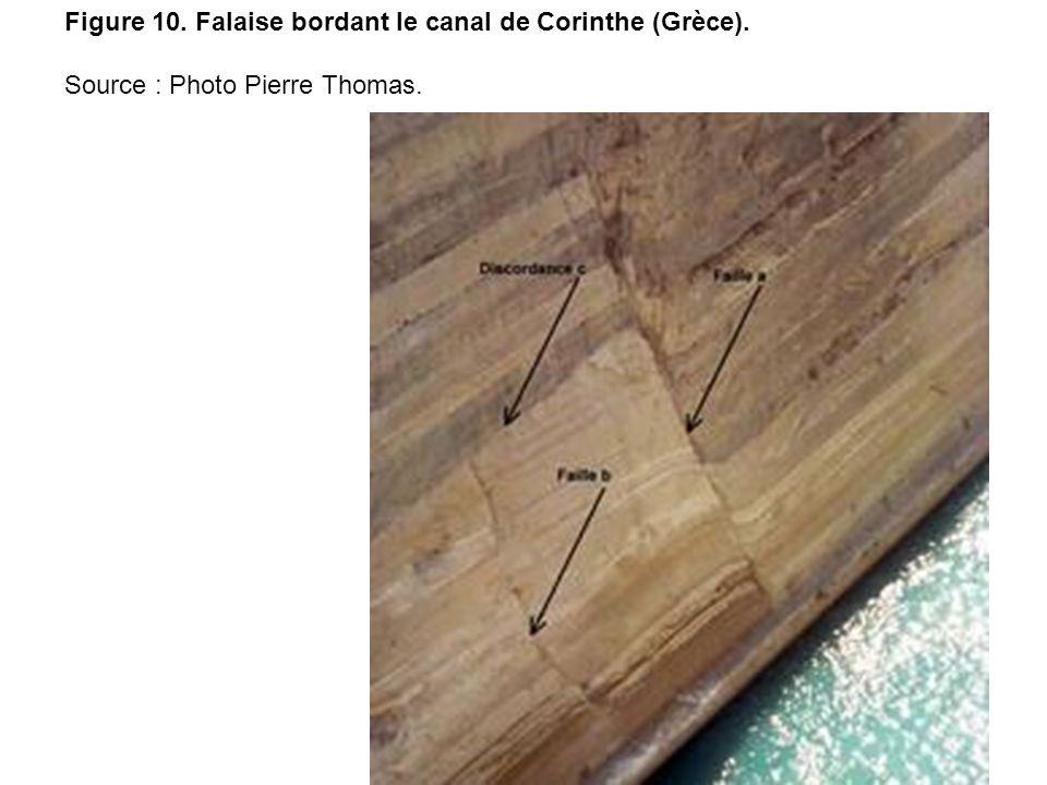 Figure 10. Falaise bordant le canal de Corinthe (Grèce).