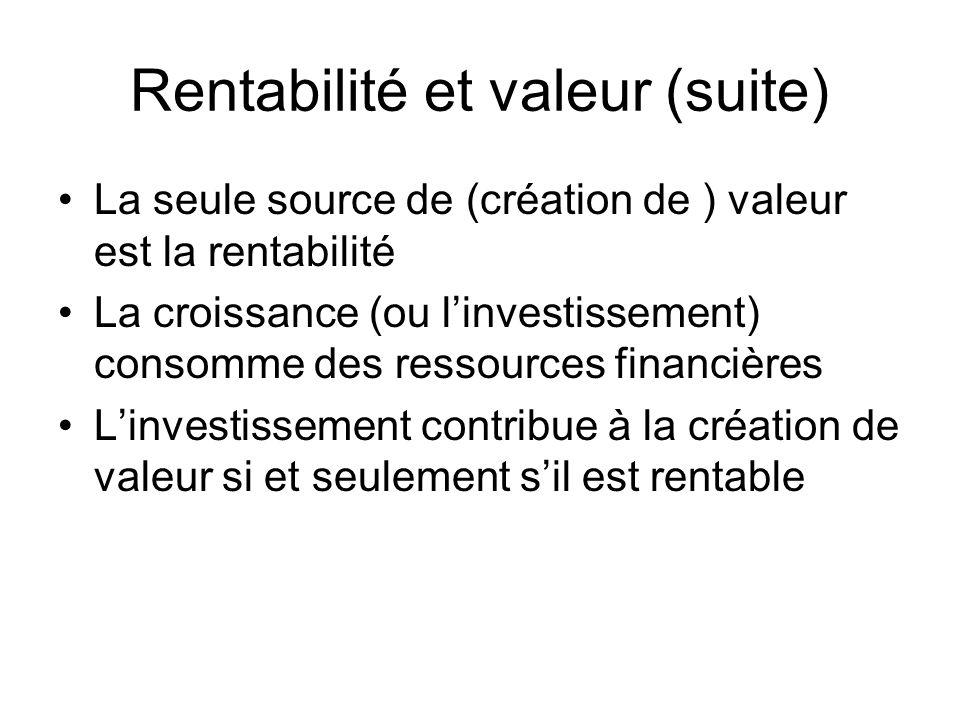 Rentabilité et valeur (suite)