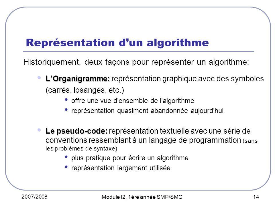 Représentation d'un algorithme