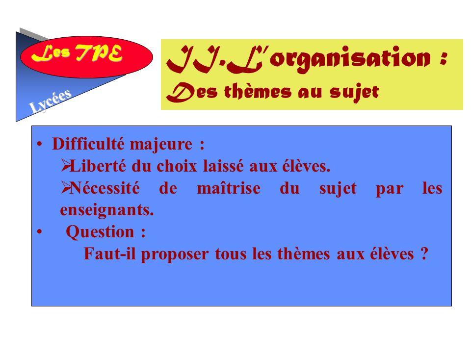 II.L'organisation : Des thèmes au sujet Difficulté majeure :