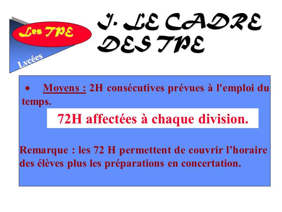 72H affectées à chaque division.
