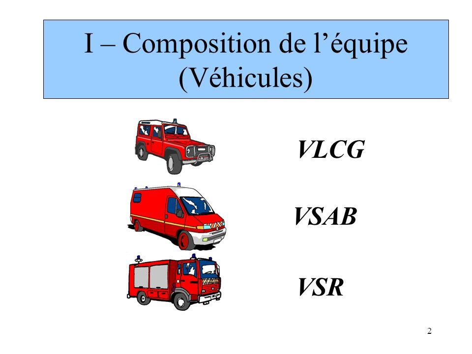 I – Composition de l'équipe (Véhicules)