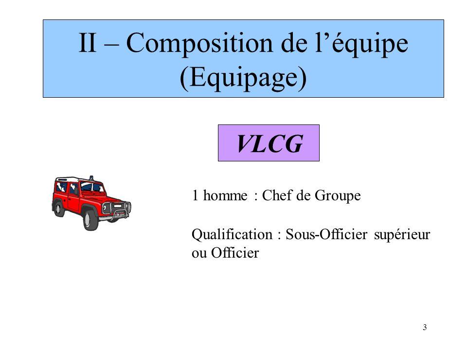 II – Composition de l'équipe (Equipage)