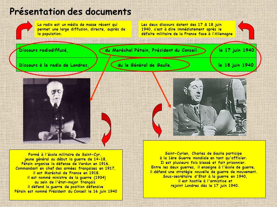Présentation des documents