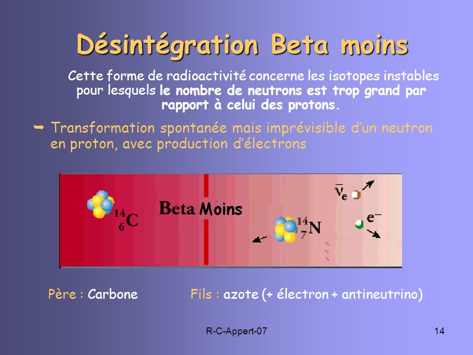 Désintégration Beta moins