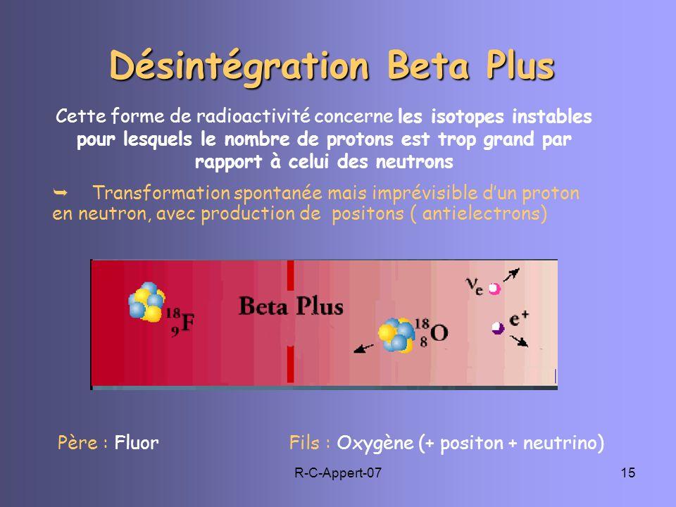 Désintégration Beta Plus