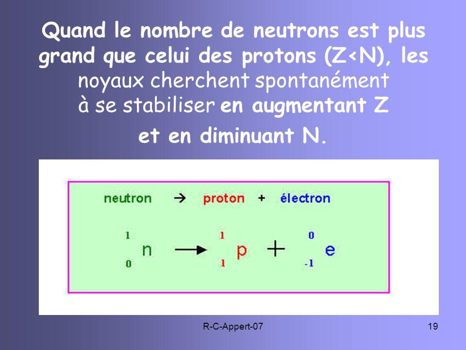 Quand le nombre de neutrons est plus grand que celui des protons (Z<N), les noyaux cherchent spontanément à se stabiliser en augmentant Z et en diminuant N.