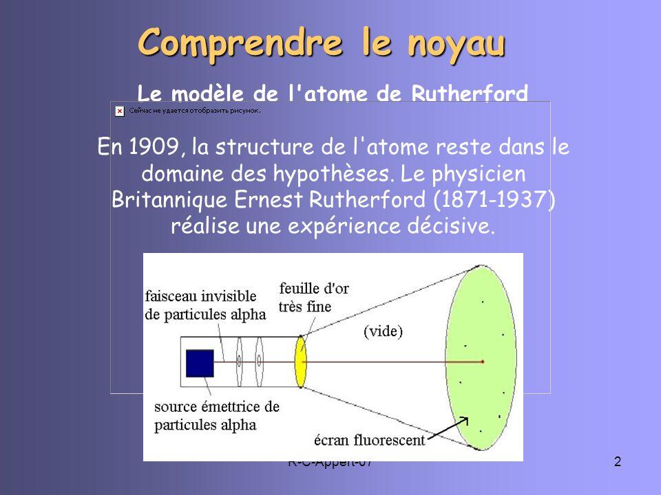 Le modèle de l atome de Rutherford