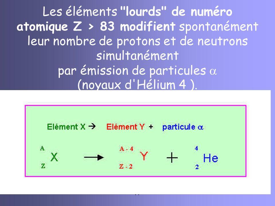 Les éléments lourds de numéro atomique Z > 83 modifient spontanément leur nombre de protons et de neutrons simultanément par émission de particules  (noyaux d Hélium 4 ).