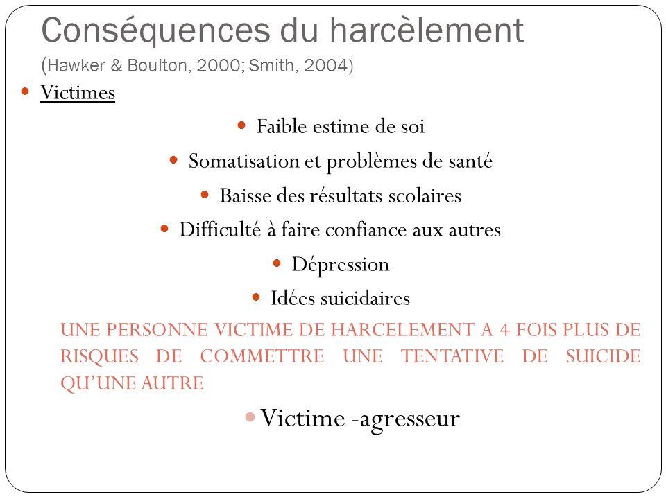 Conséquences du harcèlement (Hawker & Boulton, 2000; Smith, 2004)