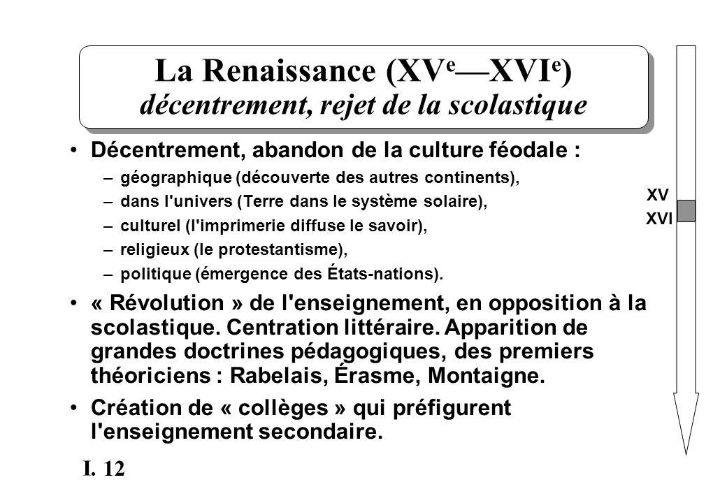 La Renaissance (XVe—XVIe) décentrement, rejet de la scolastique