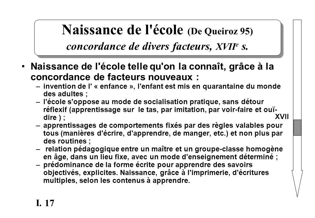 Naissance de l école (De Queiroz 95) concordance de divers facteurs, XVIIe s.