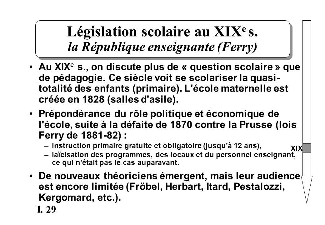 Législation scolaire au XIXe s. la République enseignante (Ferry)