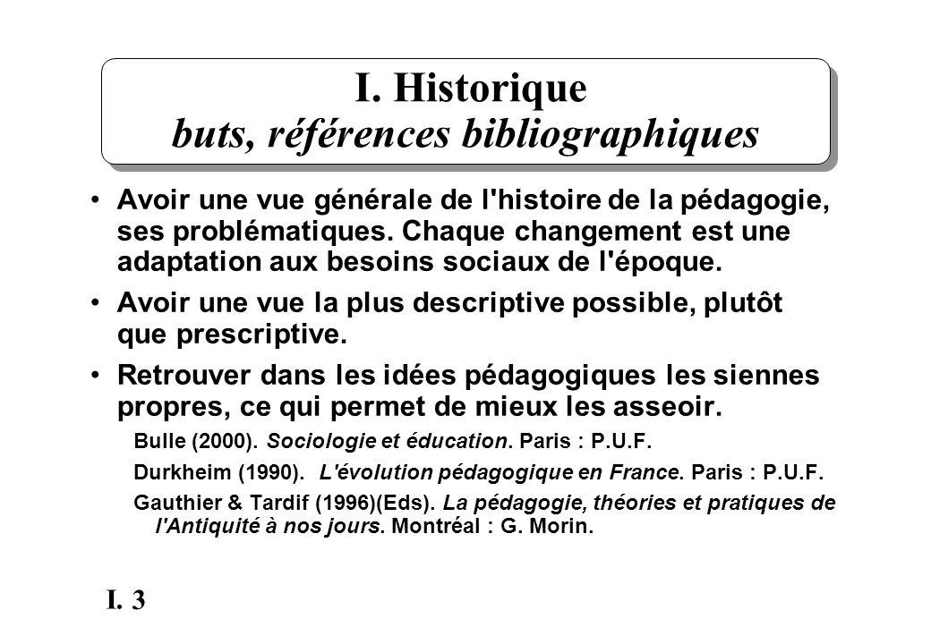 I. Historique buts, références bibliographiques
