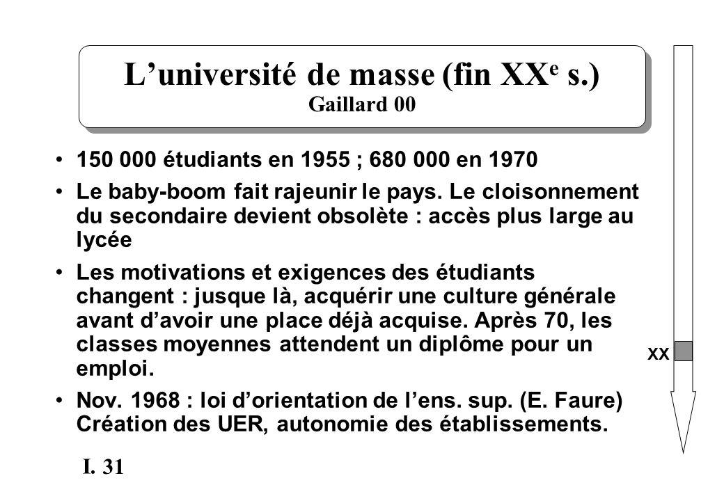 L'université de masse (fin XXe s.) Gaillard 00