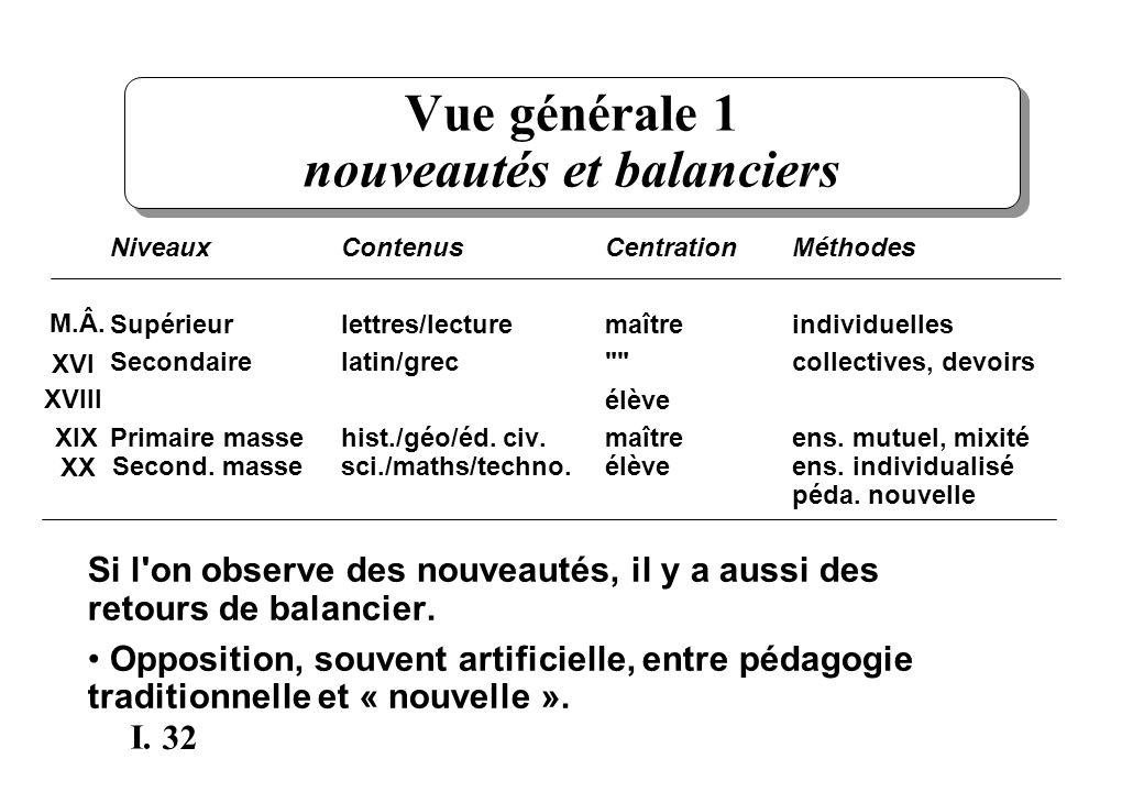 Vue générale 1 nouveautés et balanciers