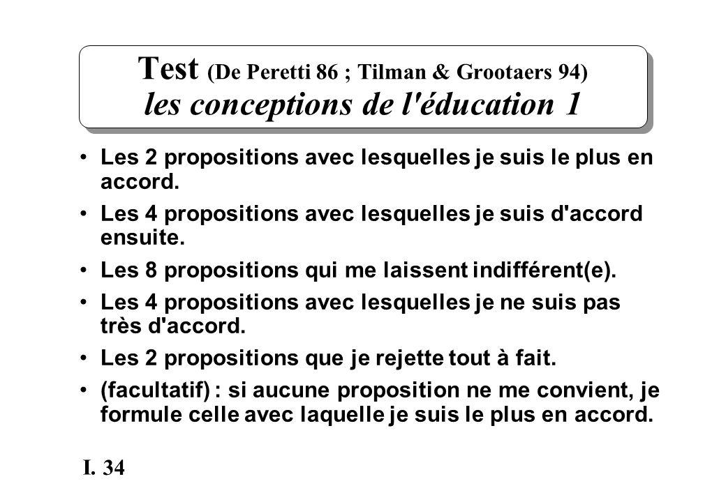 Test (De Peretti 86 ; Tilman & Grootaers 94) les conceptions de l éducation 1
