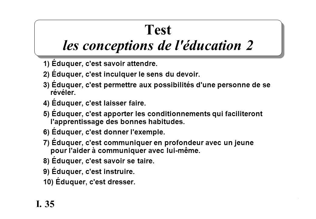 Test les conceptions de l éducation 2