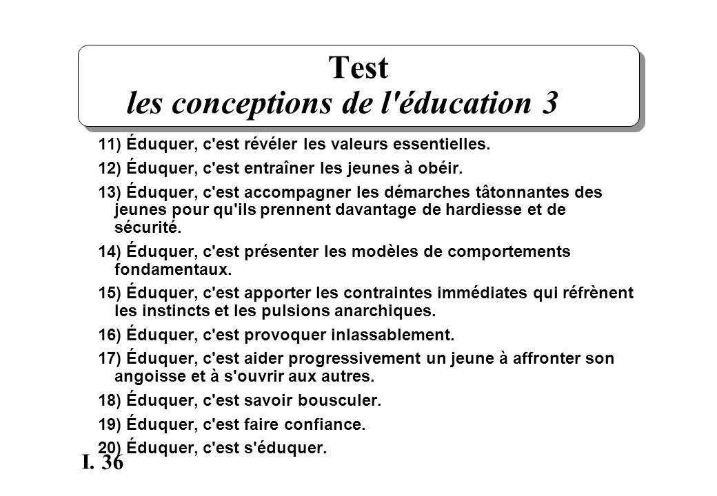Test les conceptions de l éducation 3