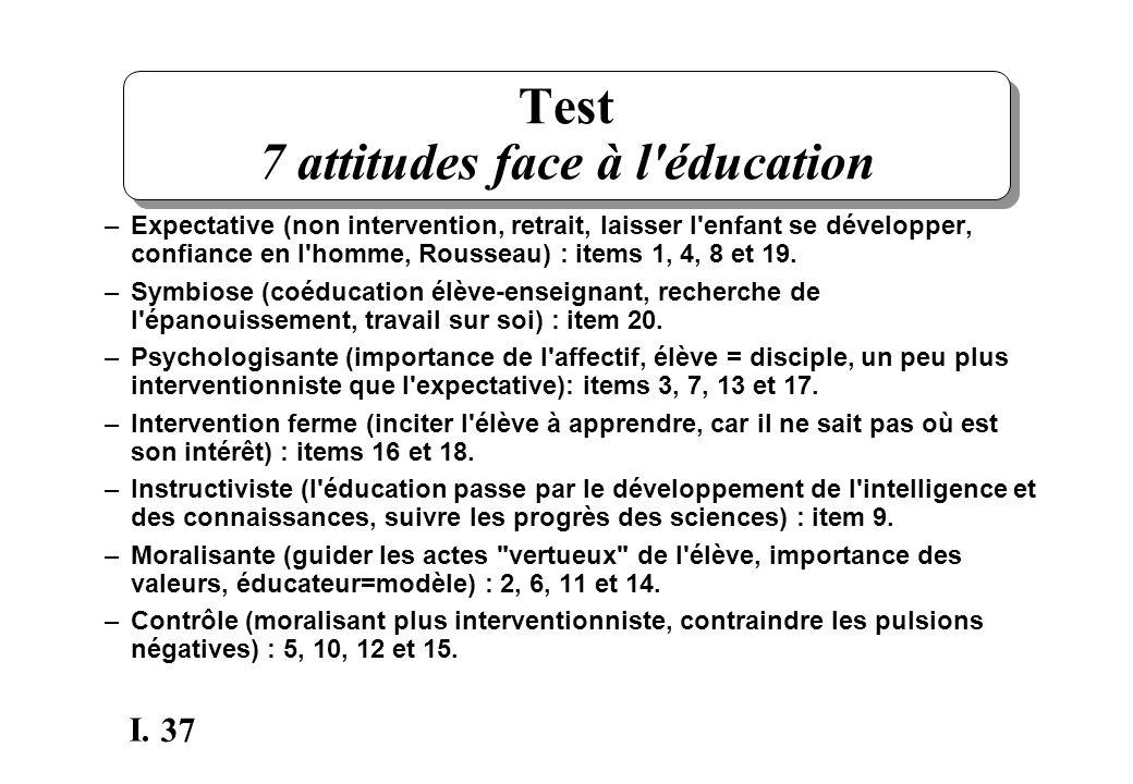 Test 7 attitudes face à l éducation