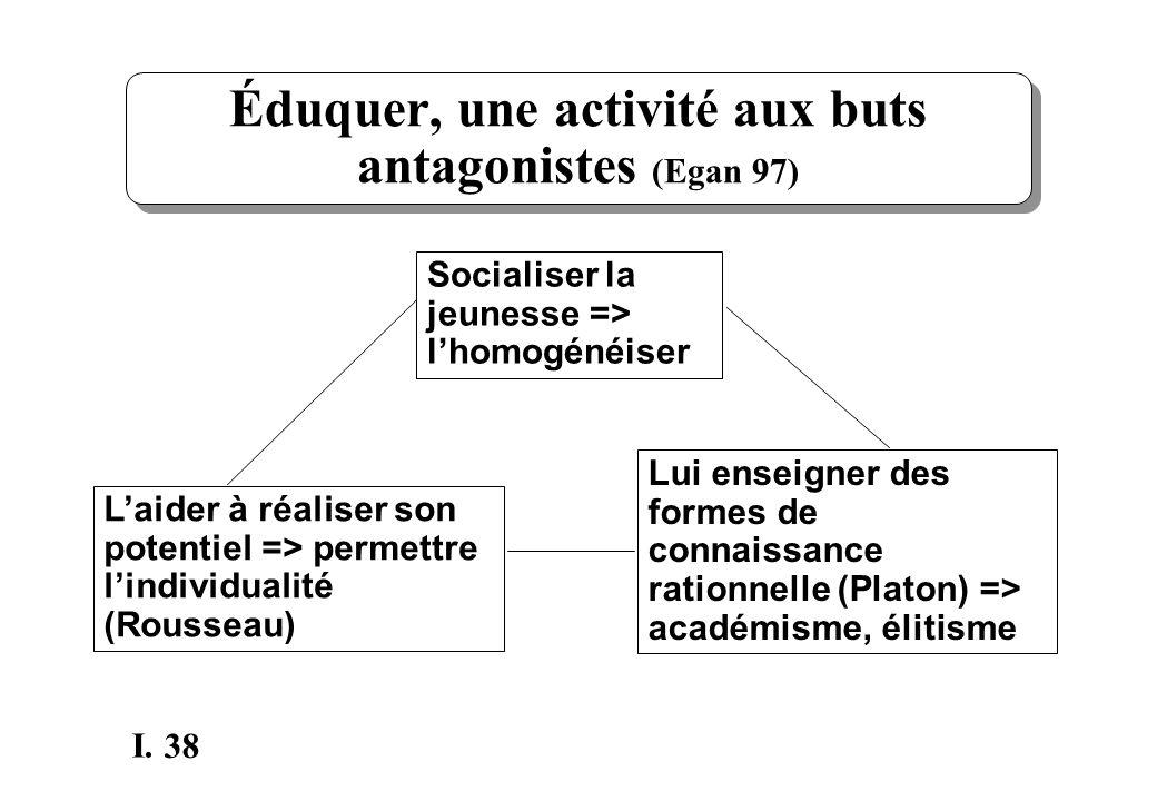 Éduquer, une activité aux buts antagonistes (Egan 97)