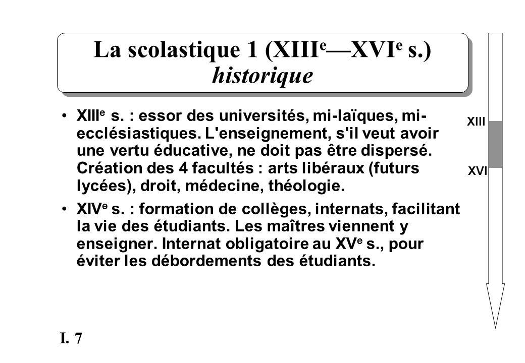 La scolastique 1 (XIIIe—XVIe s.) historique