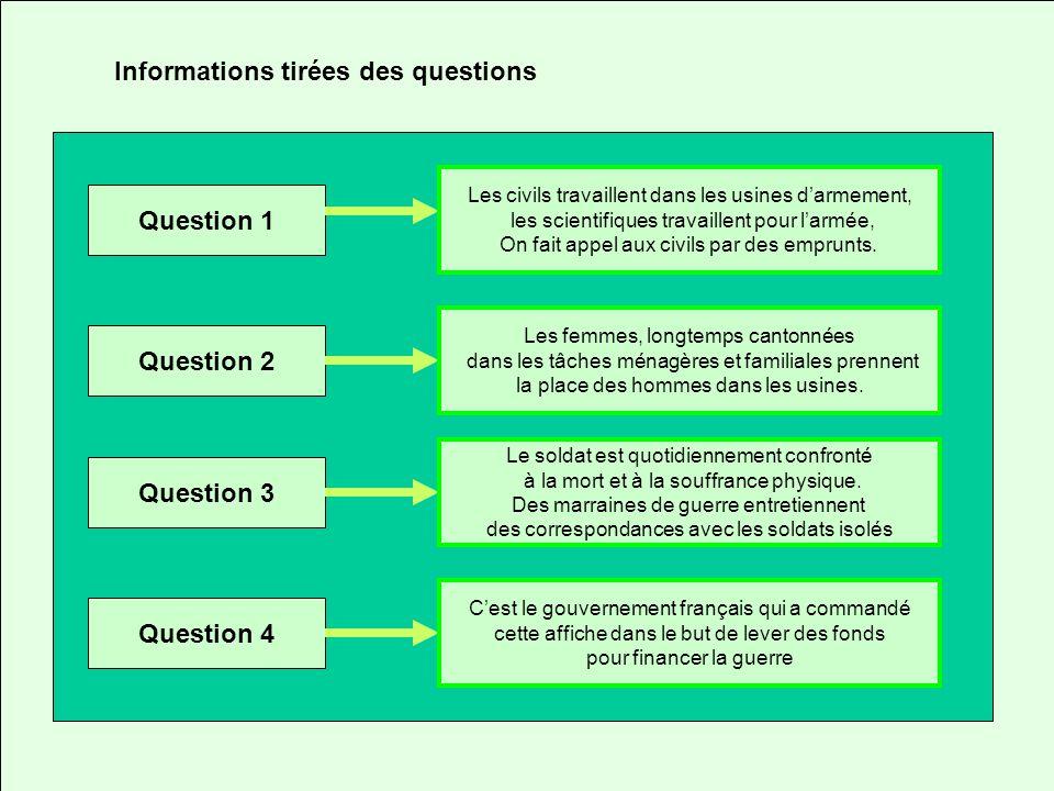 Informations tirées des questions