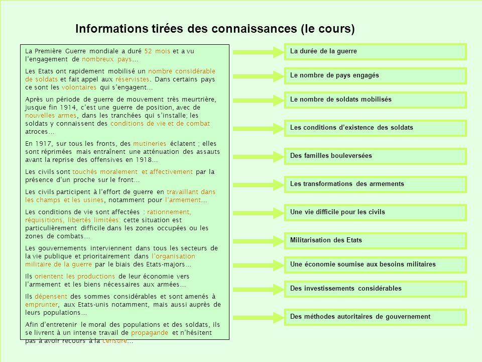 Informations tirées des connaissances (le cours)
