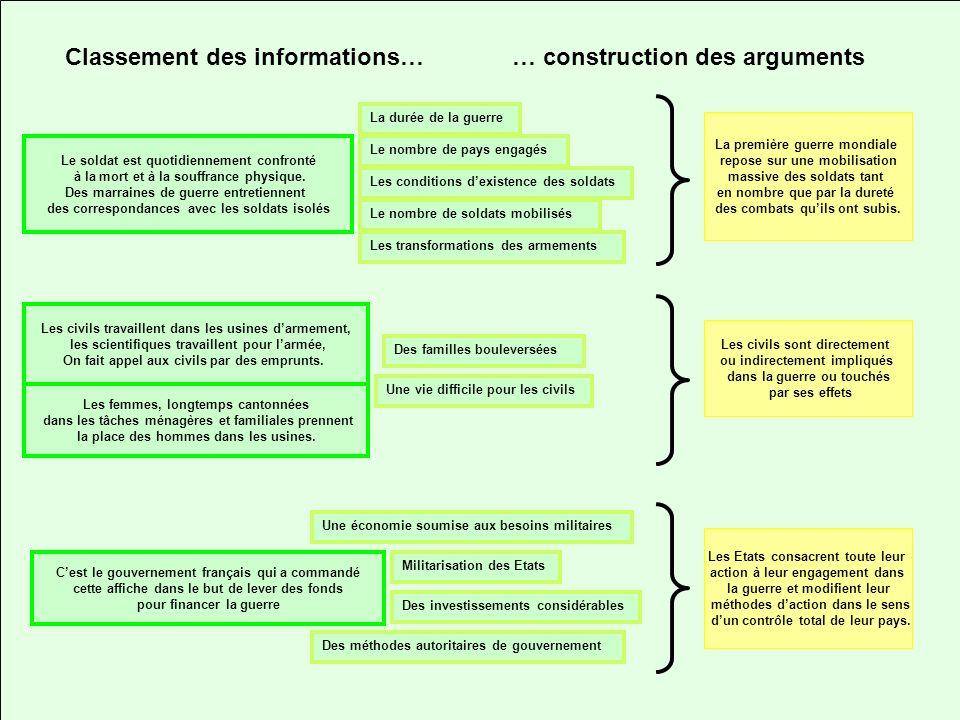 Classement des informations… … construction des arguments