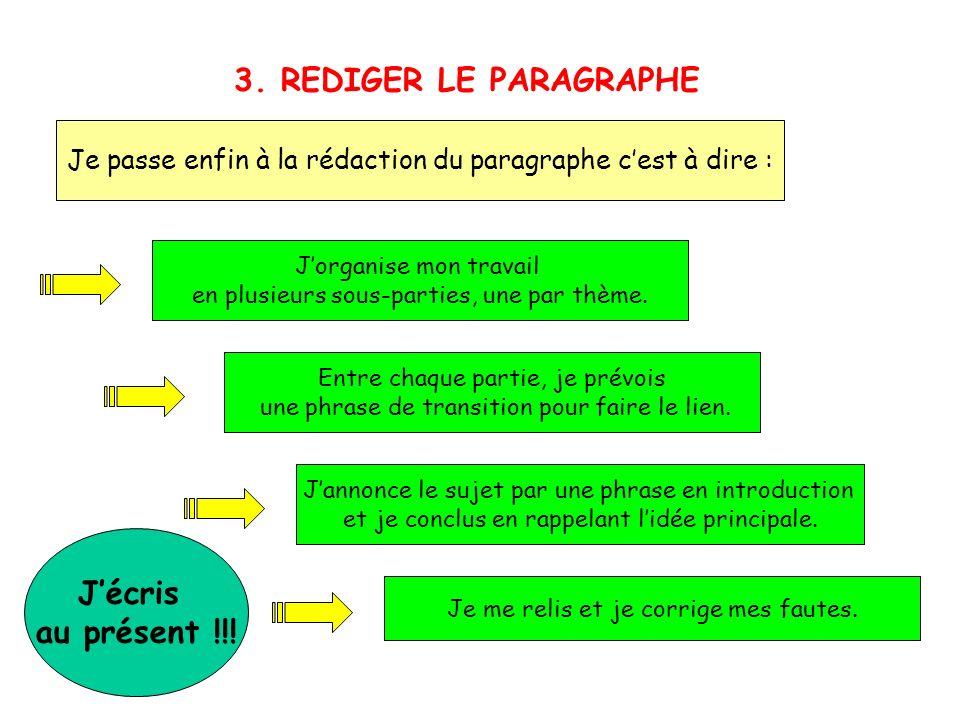 3. REDIGER LE PARAGRAPHE J'écris au présent !!!