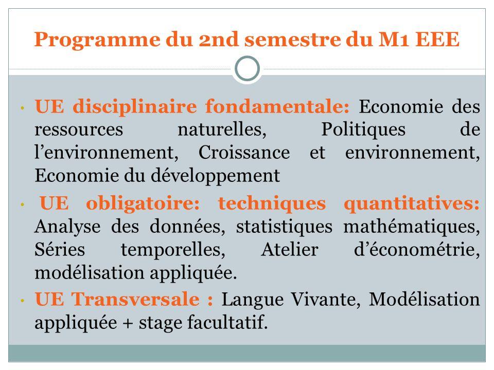Programme du 2nd semestre du M1 EEE