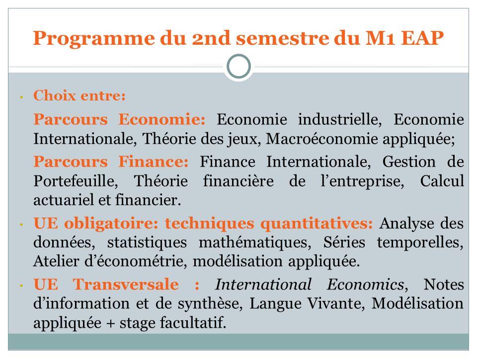 Programme du 2nd semestre du M1 EAP
