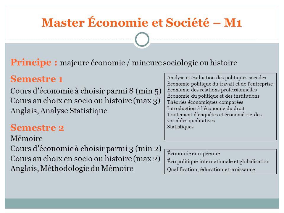 Master Économie et Société – M1