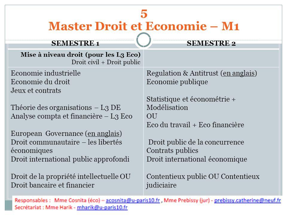 Master Droit et Economie – M1