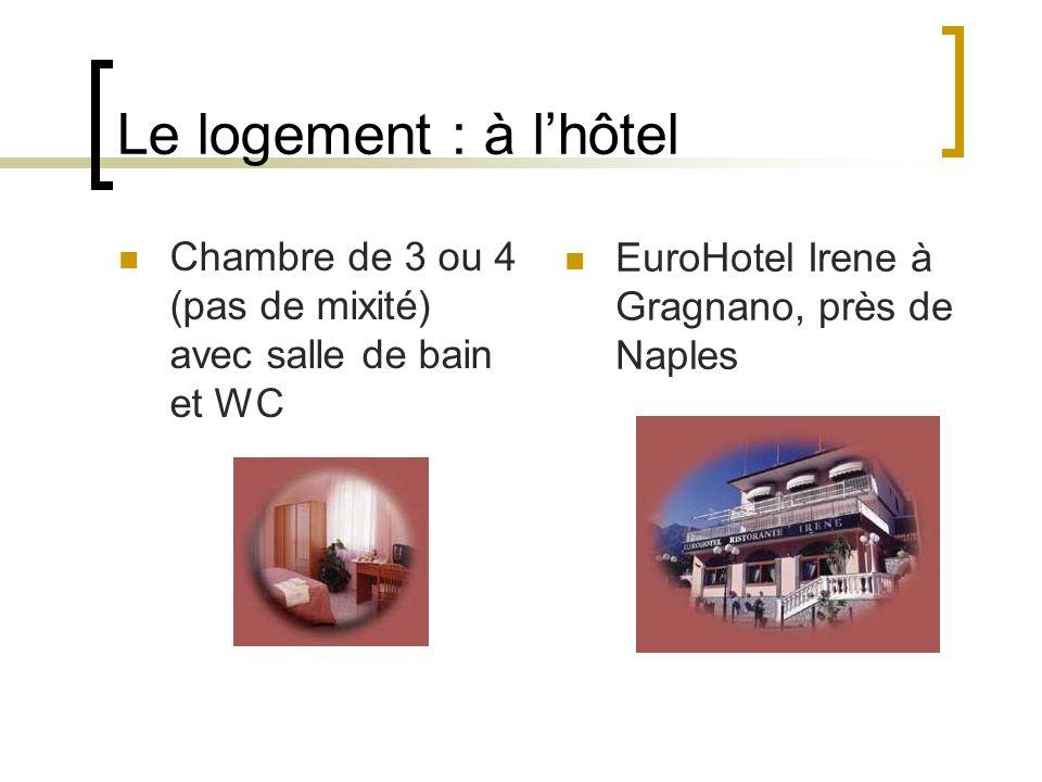 Le logement : à l'hôtel Chambre de 3 ou 4 (pas de mixité) avec salle de bain et WC.