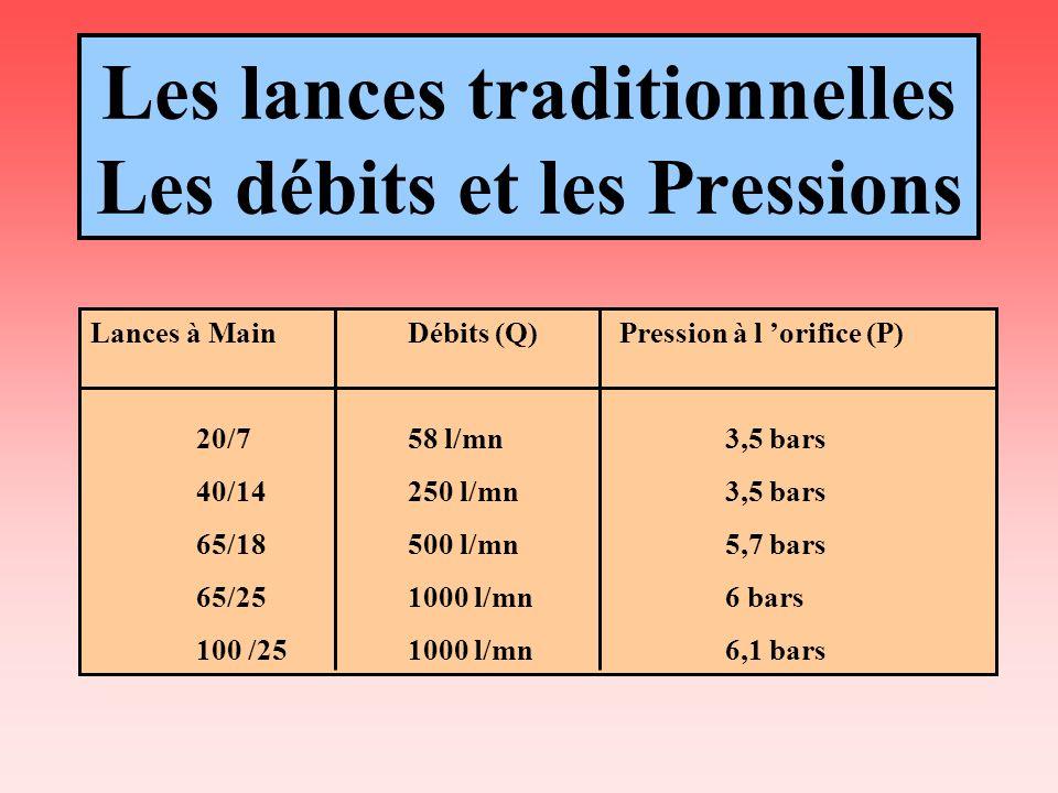 Les lances traditionnelles Les débits et les Pressions